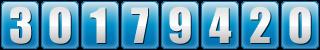 contador de visitas para blogs